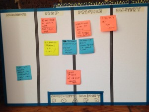 Endor's Community Mastery Board for Change Up Meeting