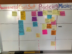 Our Community Mastery Board at ALC Mosaic